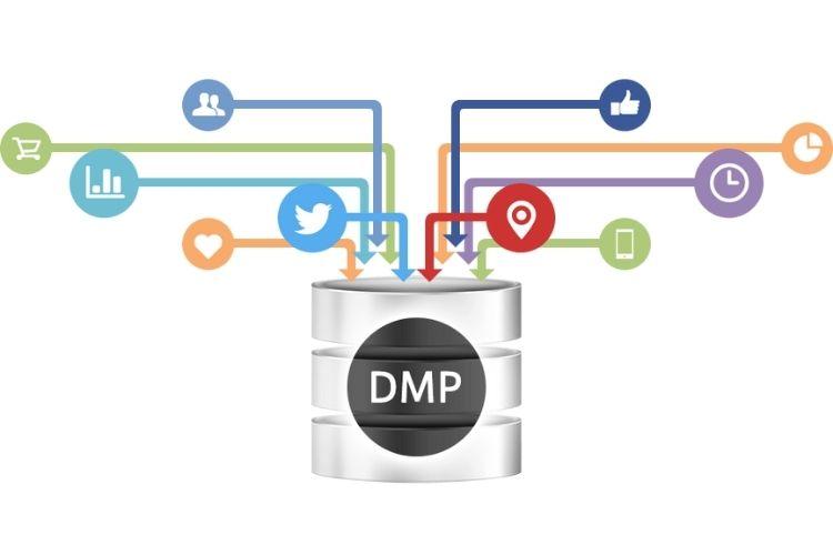data management platform definition